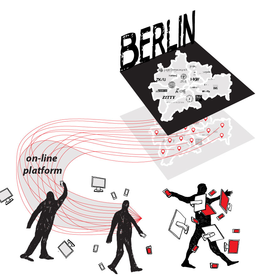online platform-01